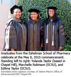 unc/ecsu-doctor-of-pharma