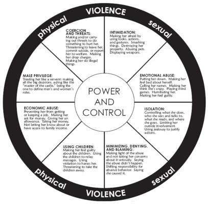 Physical and Sexual Violence